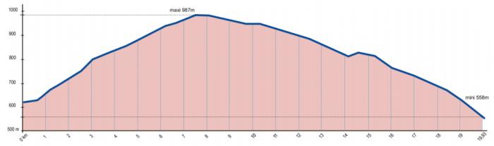 Altimetrie-ES9-ES12-France-2014